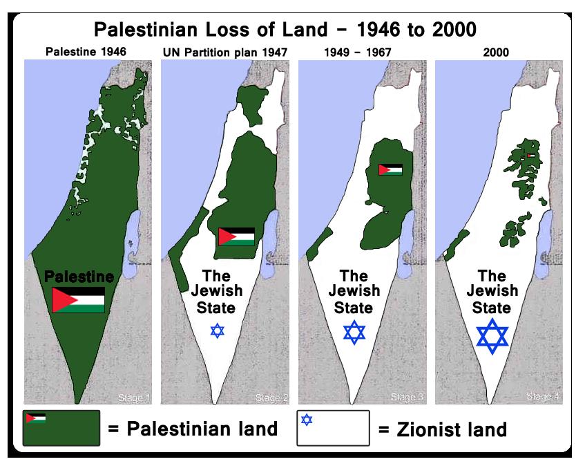 Israeli land grab
